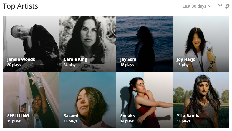 My 8 most-listened-to musical artists of the last 30 days (last.fm profile screenshot)